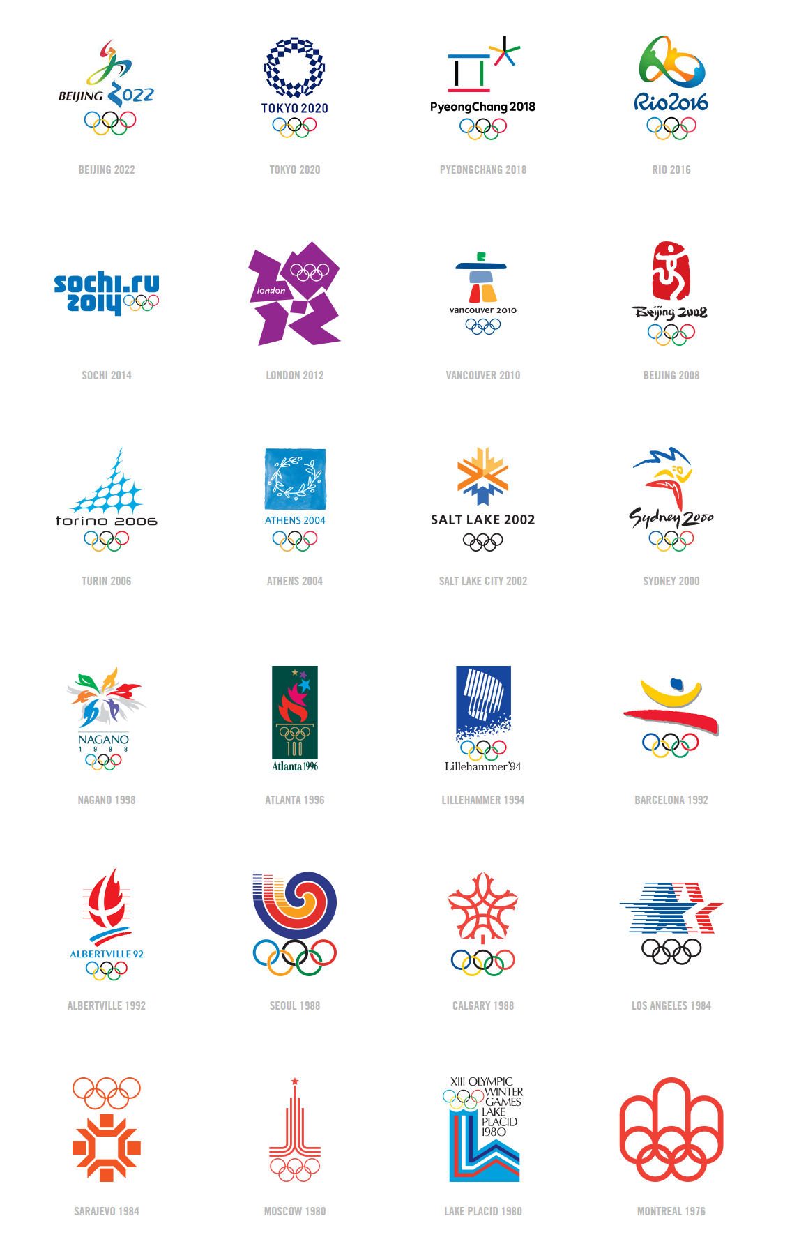 Which Olympic Games logo(s) 1976-2022 do you like best?